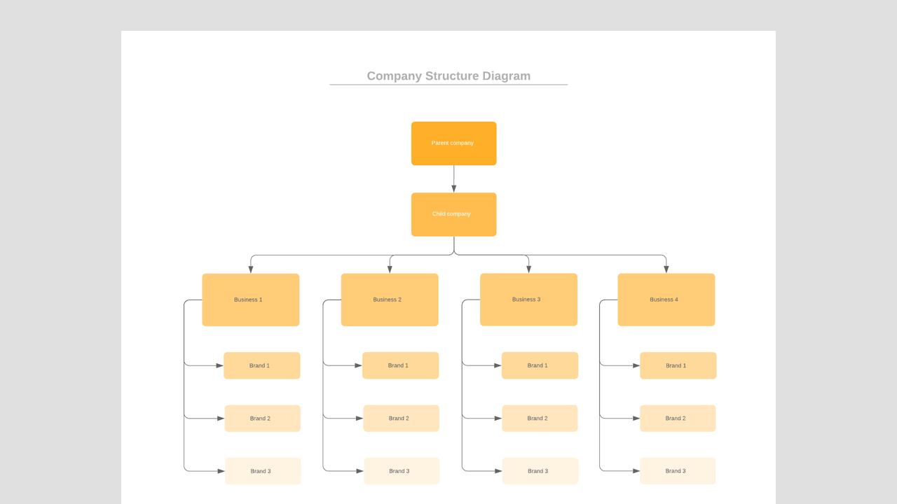 cara membuat struktur organisasi koperasi